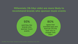 Millennials survey_blog post_insights1.001